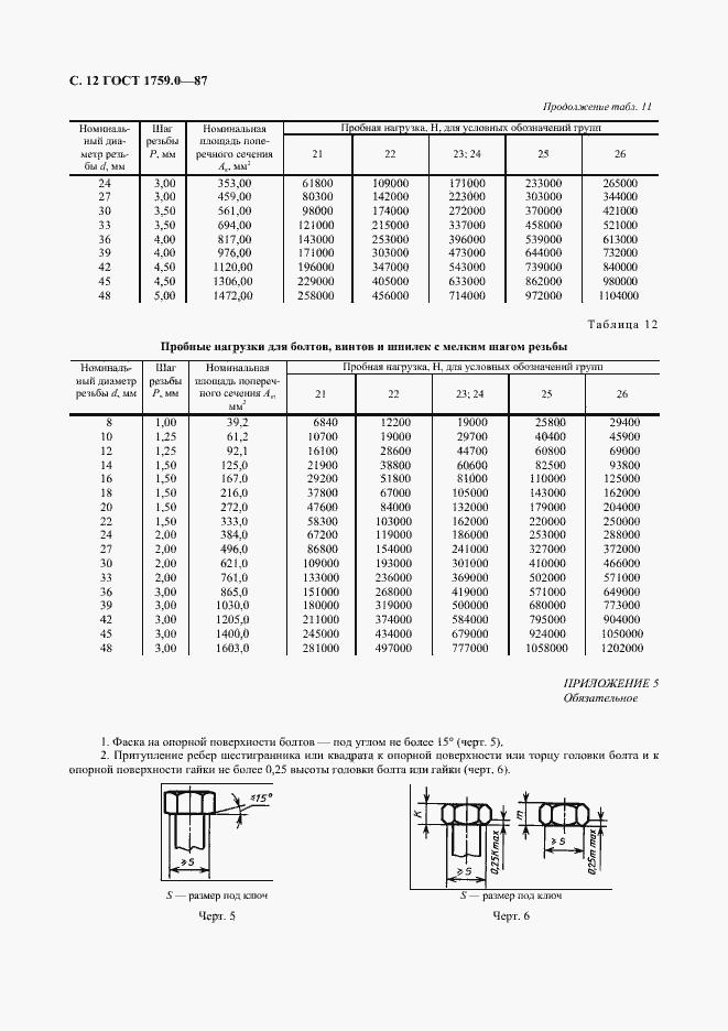 ГОСТ 1759.0-87. Страница 13