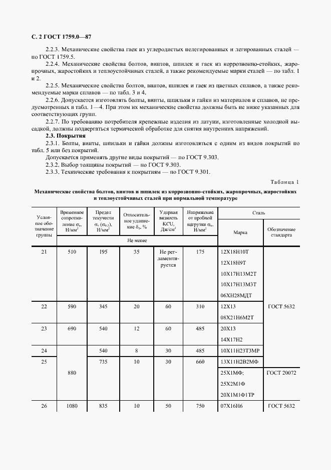 ГОСТ 1759.0-87. Страница 3