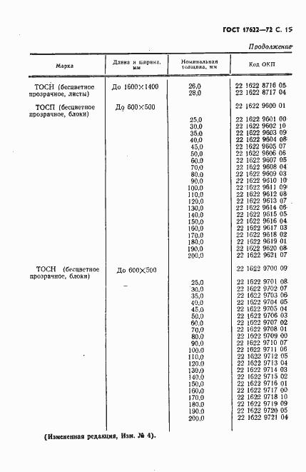 ГОСТ 17622-72. Страница 17