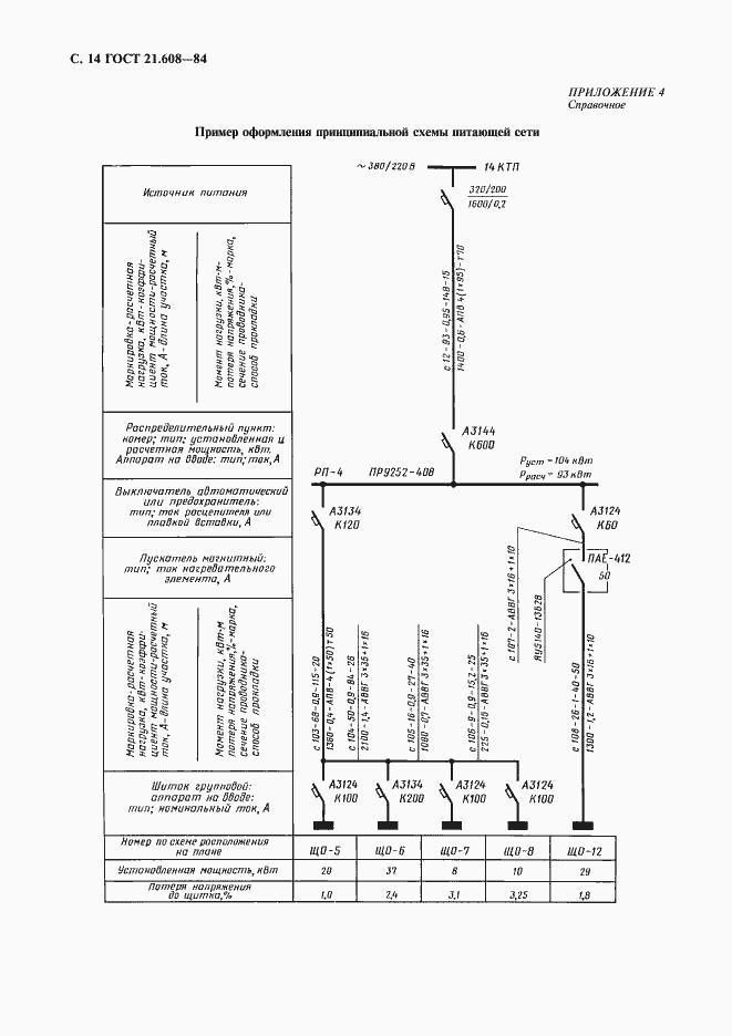 ГОСТ 21.608-84. Страница 15