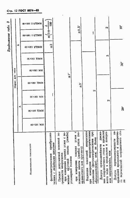 ГОСТ 8074-82. Страница 13