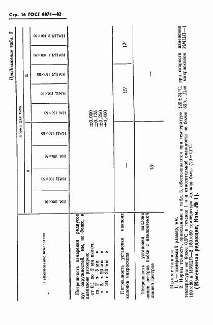 ГОСТ 8074-82. Страница 17