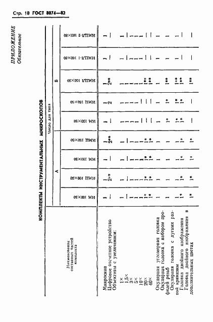 ГОСТ 8074-82. Страница 19