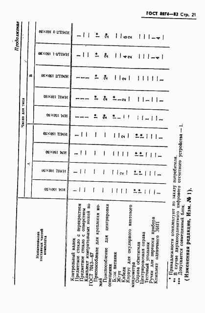 ГОСТ 8074-82. Страница 22