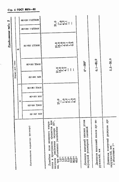 ГОСТ 8074-82. Страница 7