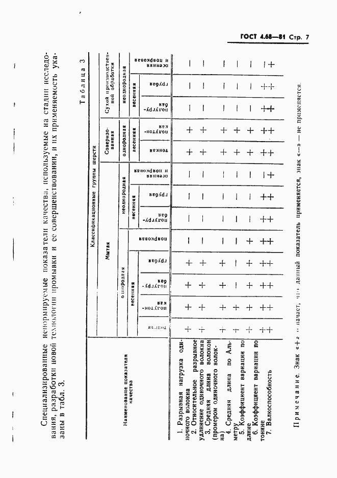 ГОСТ 4.68-81. Страница 9