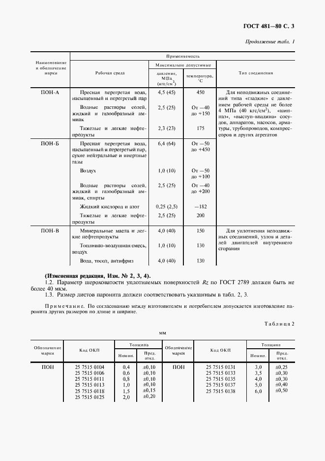 ГОСТ 481-80. Страница 5