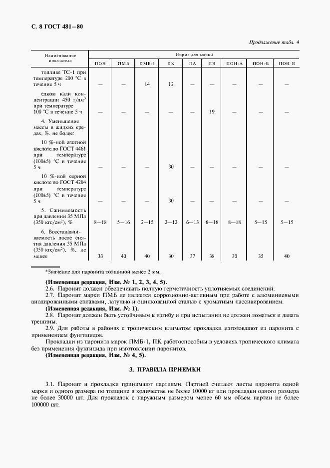 ГОСТ 481-80. Страница 10