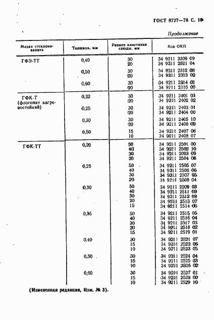 ГОСТ 8727-78. Страница 11