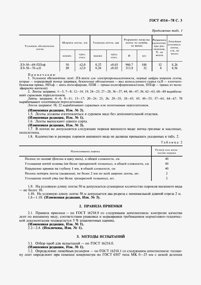ГОСТ 4514-78. Страница 4