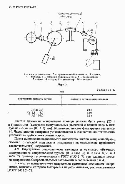 ГОСТ 17675-87. Страница 27