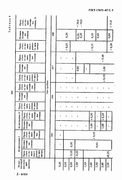 ГОСТ 17675-87. Страница 6