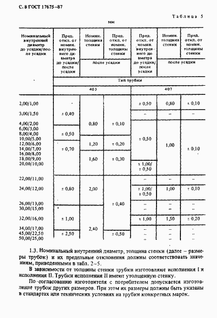 ГОСТ 17675-87. Страница 9