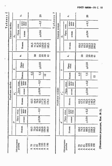 ГОСТ 10036-75. Страница 11