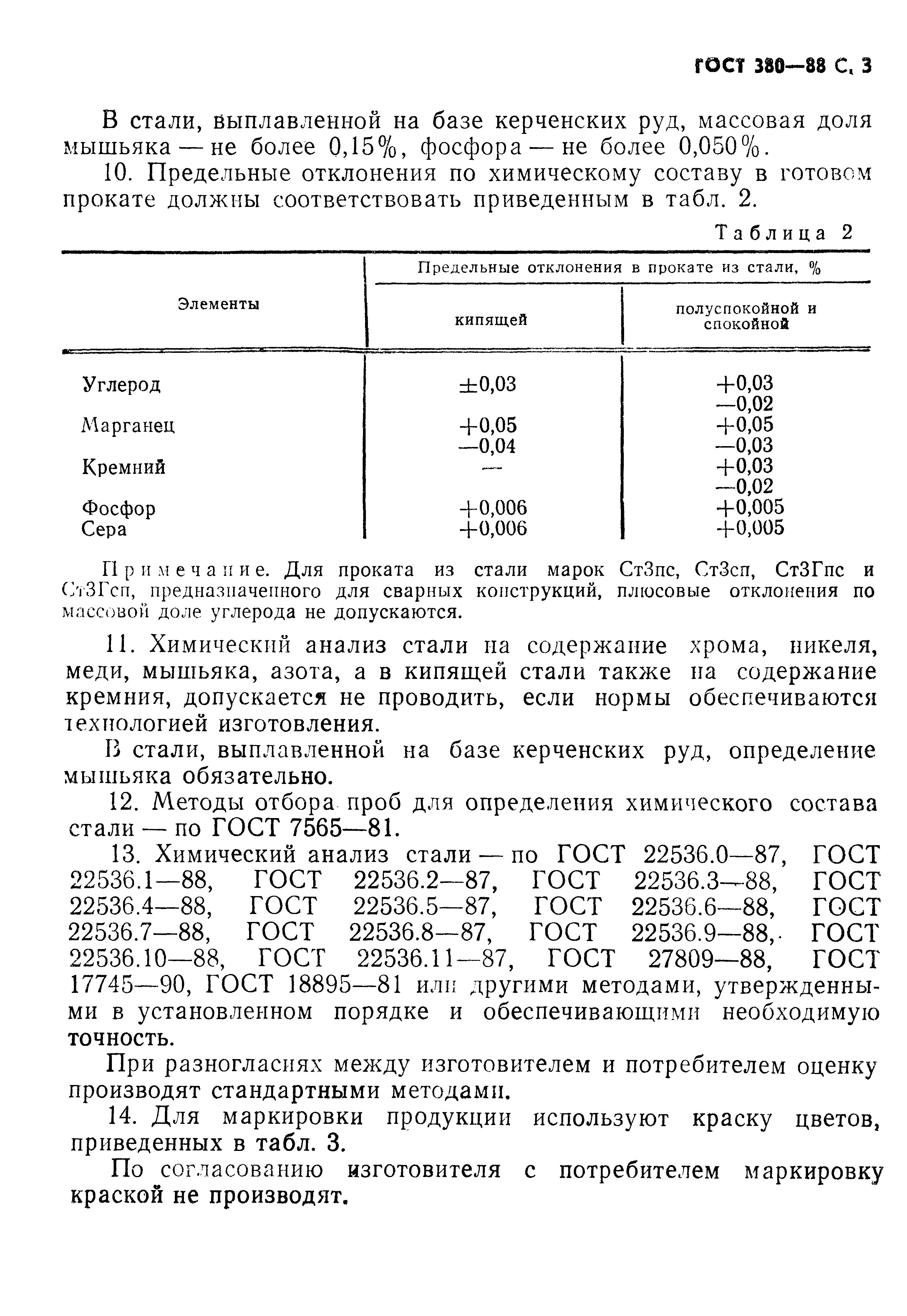 ГОСТ 380-88. Страница 4