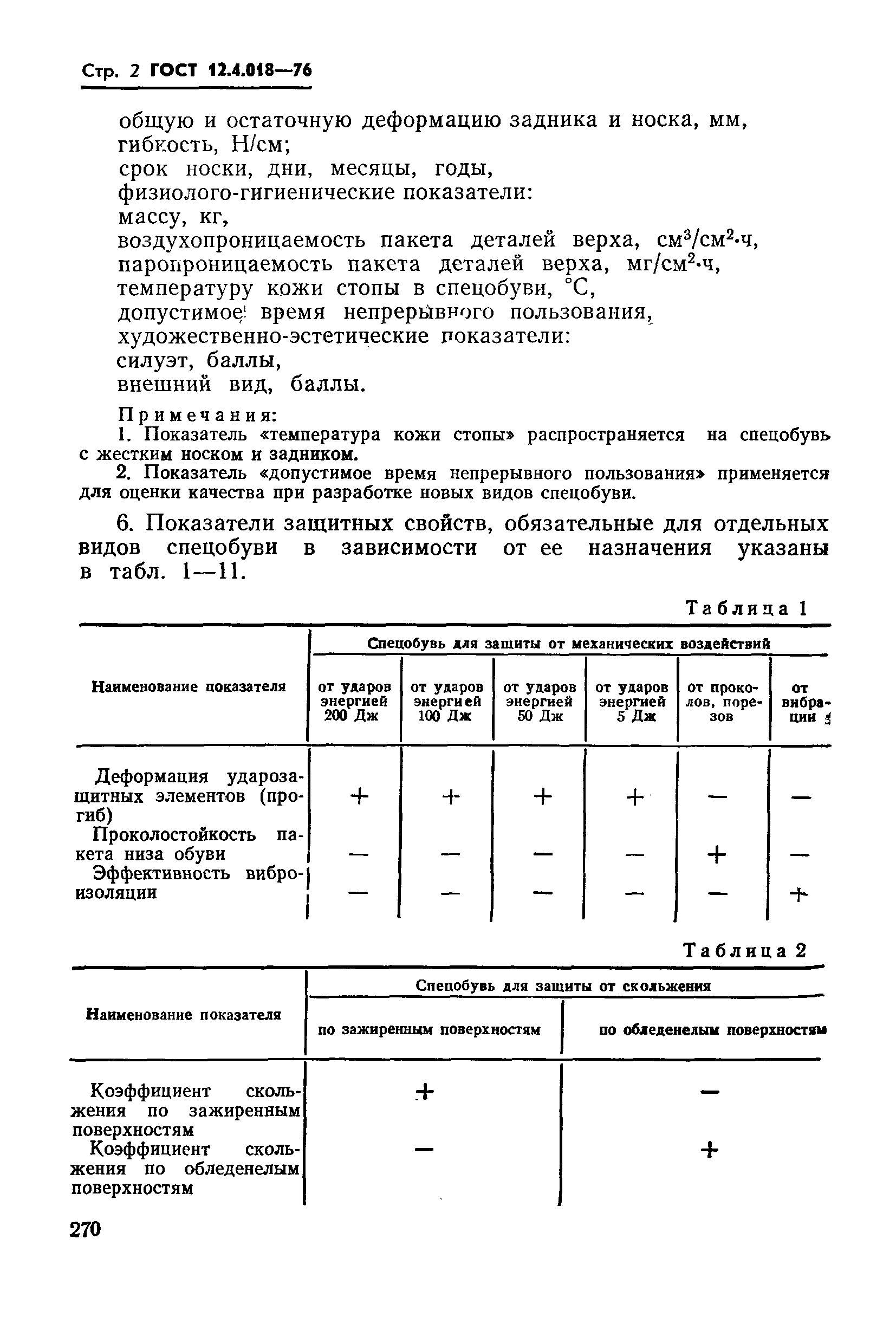 ГОСТ 12.4.018-76. Страница 2
