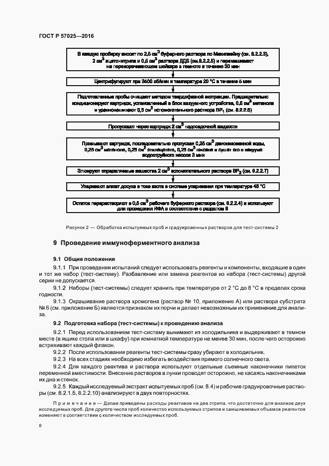 ГОСТ Р 57025-2016. Страница 11