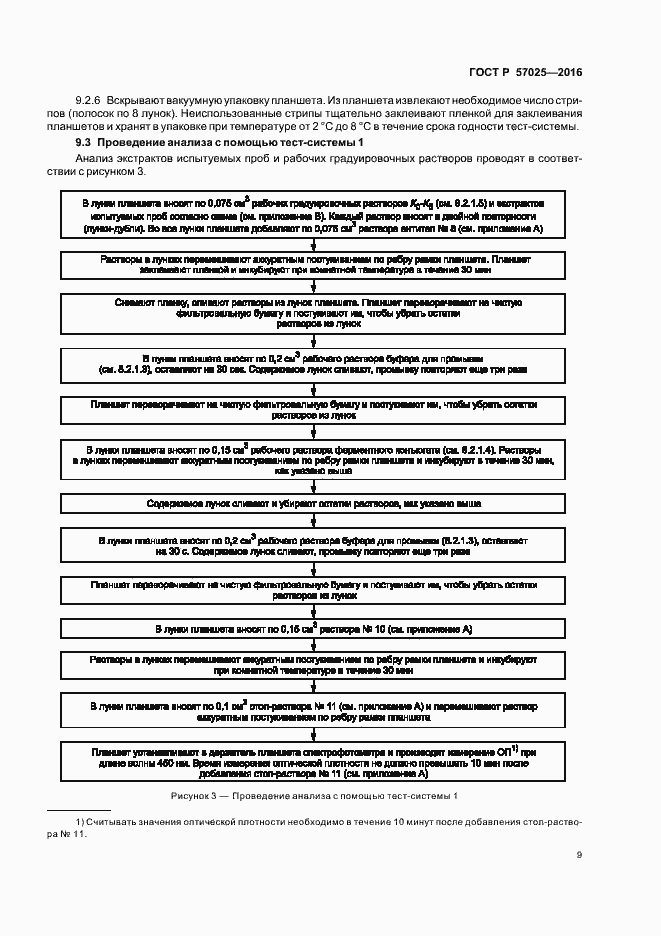 ГОСТ Р 57025-2016. Страница 12