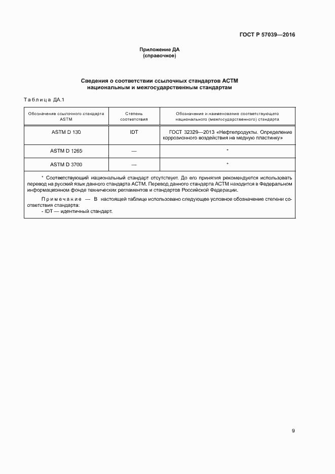 ГОСТ Р 57039-2016. Страница 12
