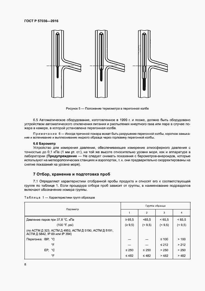 ГОСТ Р 57036-2016. Страница 11