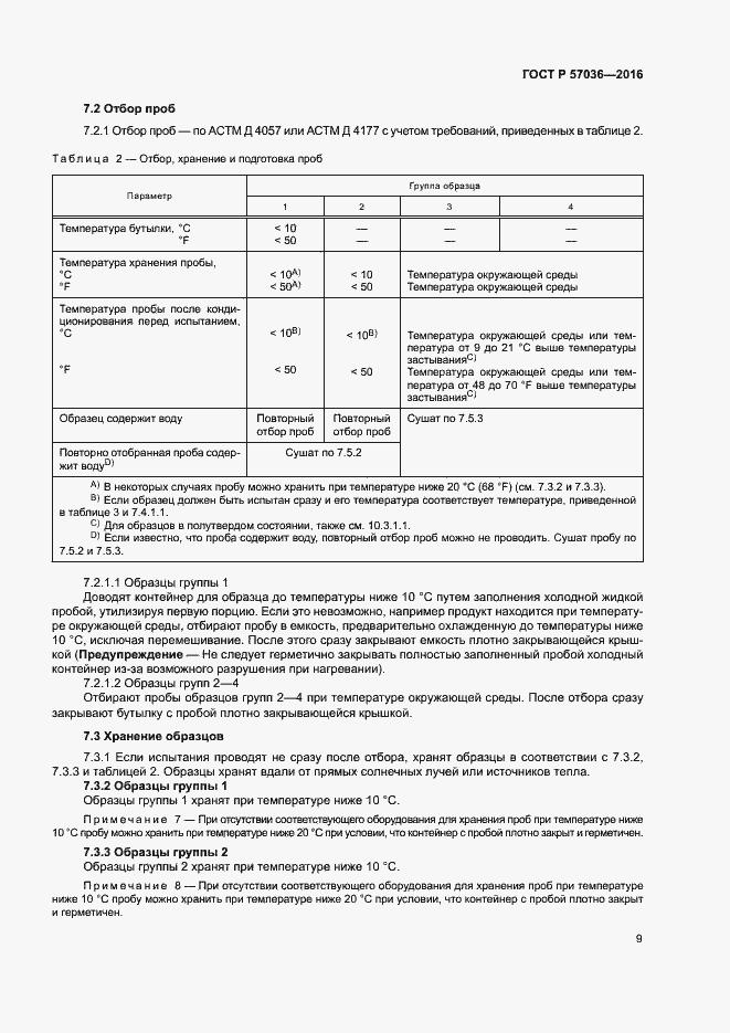 ГОСТ Р 57036-2016. Страница 12