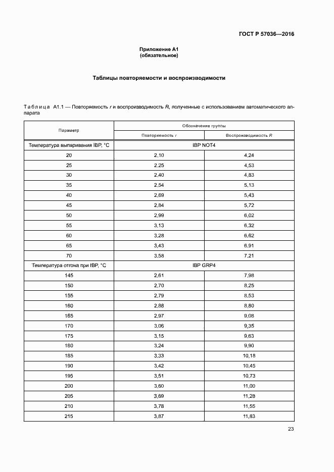ГОСТ Р 57036-2016. Страница 26
