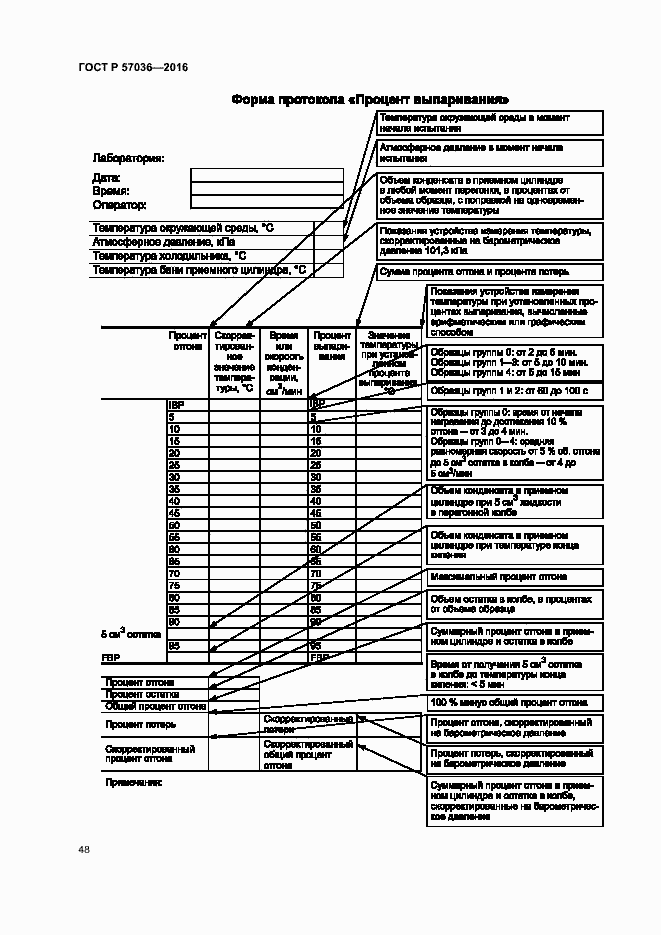ГОСТ Р 57036-2016. Страница 51
