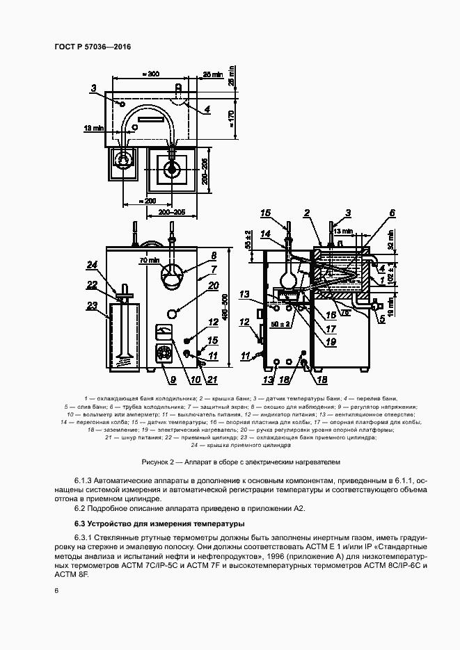 ГОСТ Р 57036-2016. Страница 9