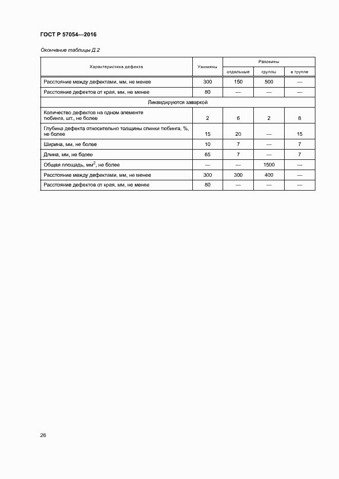 ГОСТ Р 57054-2016. Страница 29