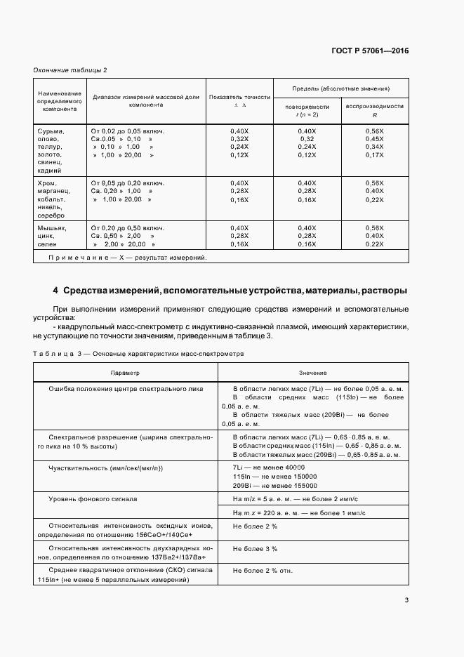 ГОСТ Р 57061-2016. Страница 6