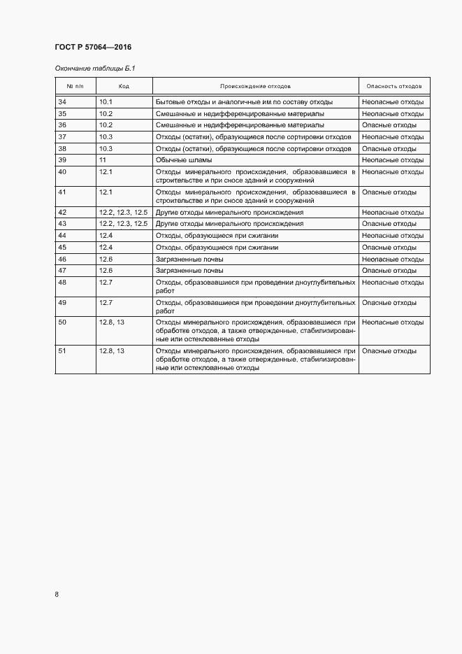 ГОСТ Р 57064-2016. Страница 12