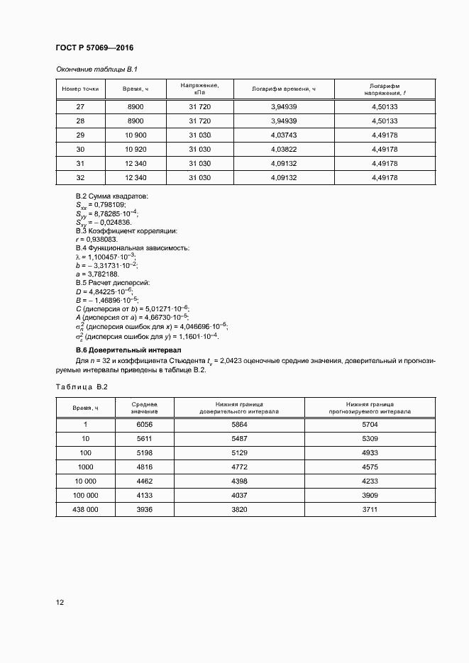ГОСТ Р 57069-2016. Страница 15