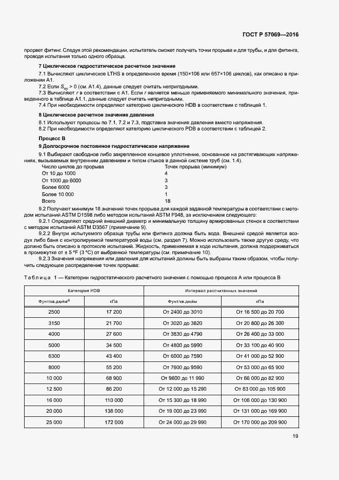 ГОСТ Р 57069-2016. Страница 22