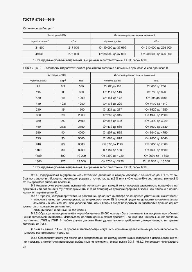ГОСТ Р 57069-2016. Страница 23