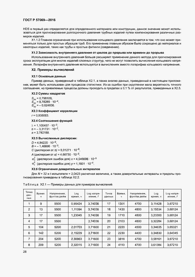 ГОСТ Р 57069-2016. Страница 31