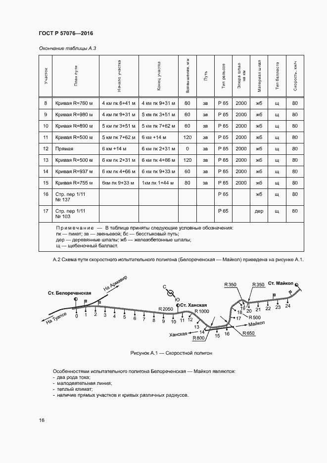 ГОСТ Р 57076-2016. Страница 20