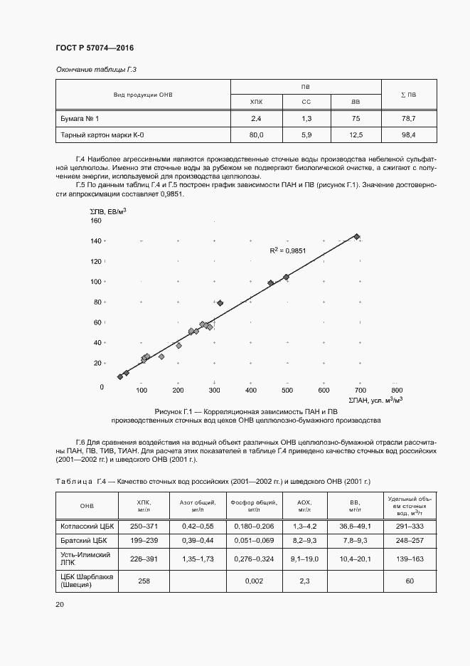 ГОСТ Р 57074-2016. Страница 24