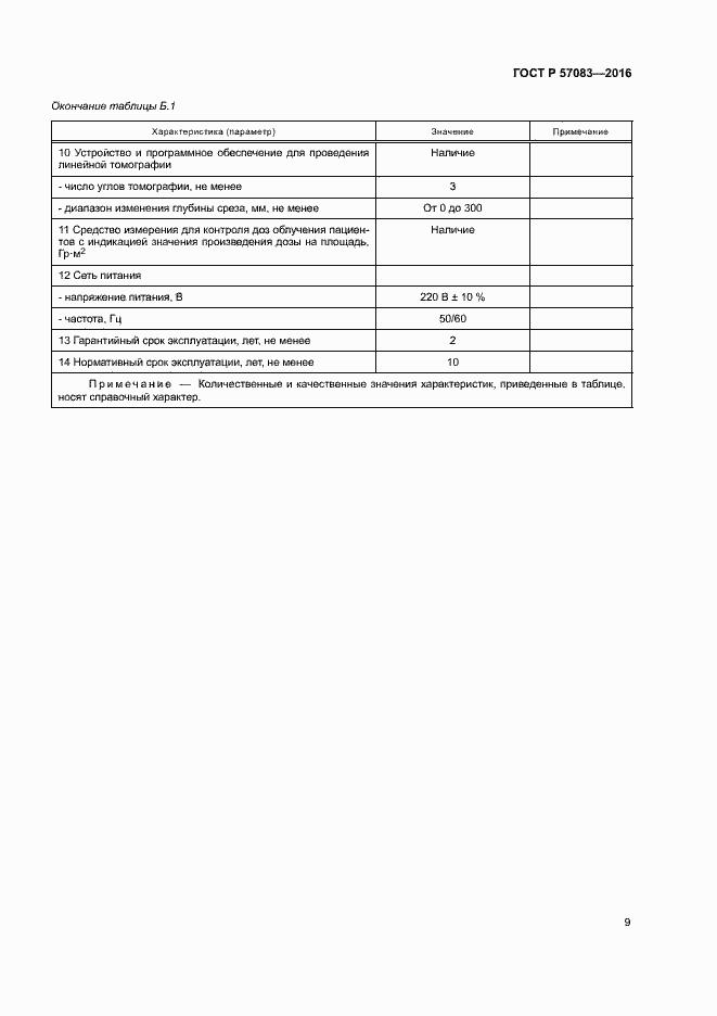 ГОСТ Р 57083-2016. Страница 13
