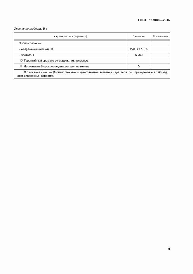 ГОСТ Р 57088-2016. Страница 13