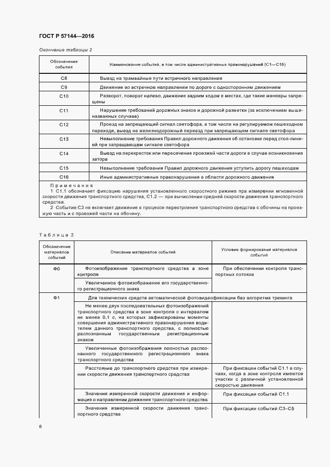 ГОСТ Р 57144-2016. Страница 11