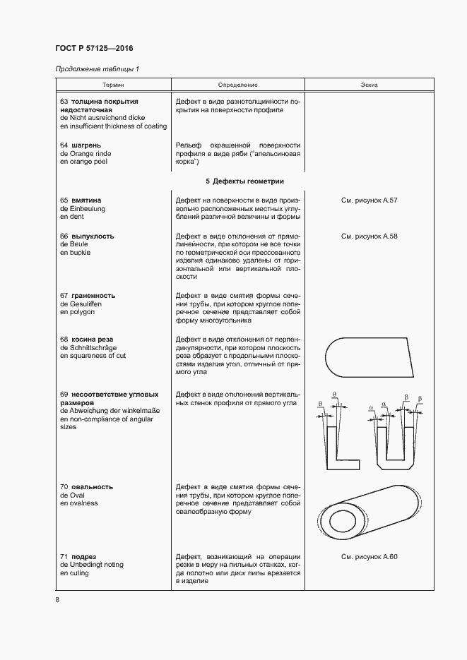 ГОСТ Р 57125-2016. Страница 12
