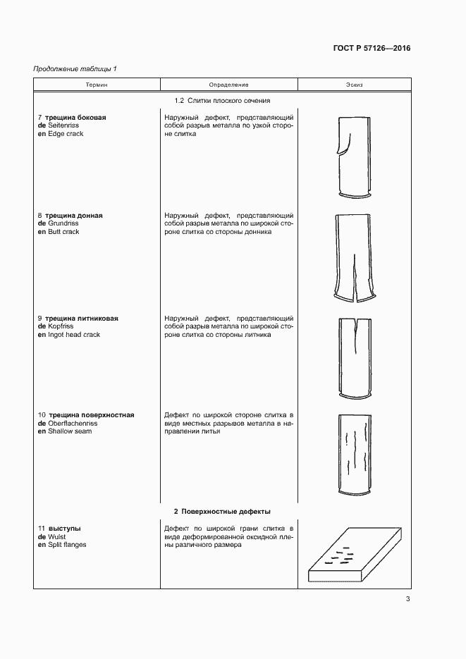 ГОСТ Р 57126-2016. Страница 7
