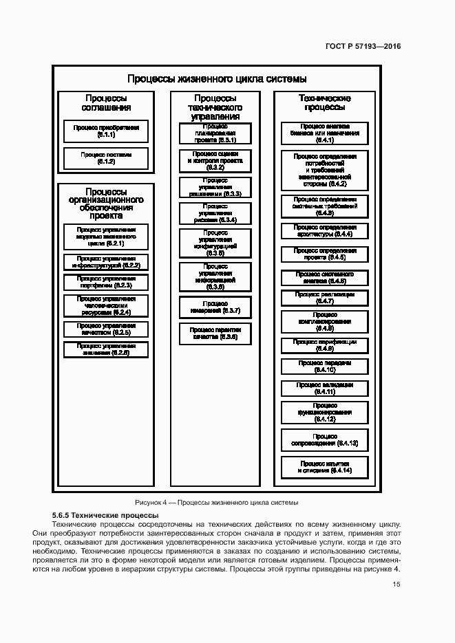 ГОСТ Р 57193-2016. Страница 18