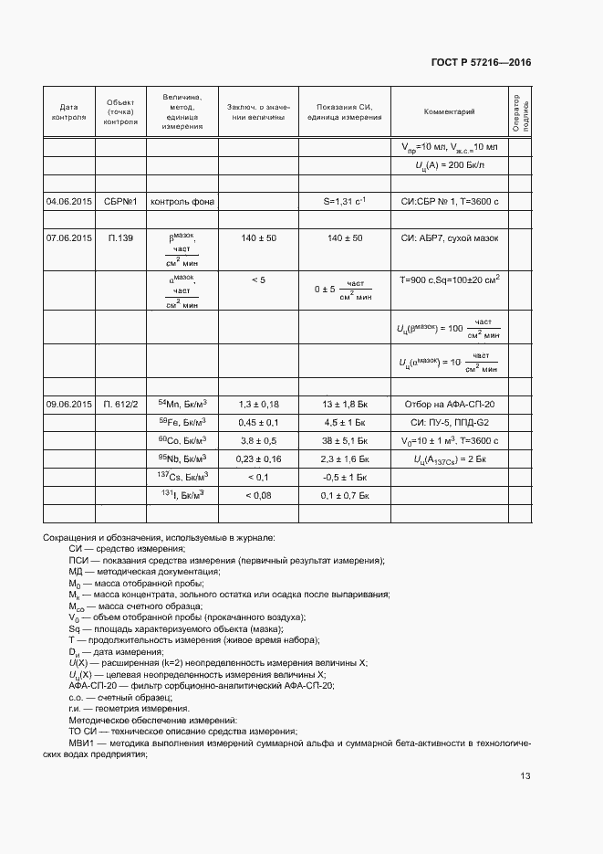 ГОСТ Р 57216-2016. Страница 17