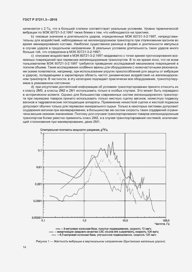 ГОСТ Р 57211.3-2016. Страница 17