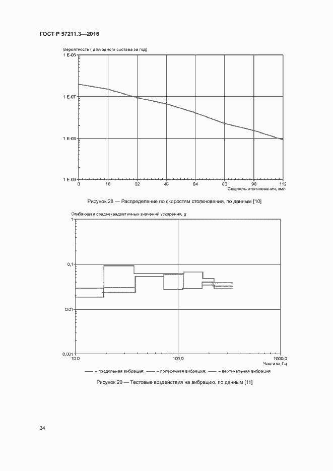 ГОСТ Р 57211.3-2016. Страница 37