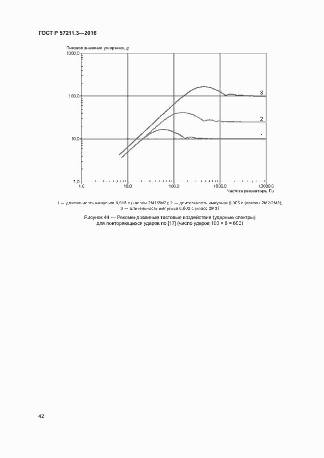 ГОСТ Р 57211.3-2016. Страница 45
