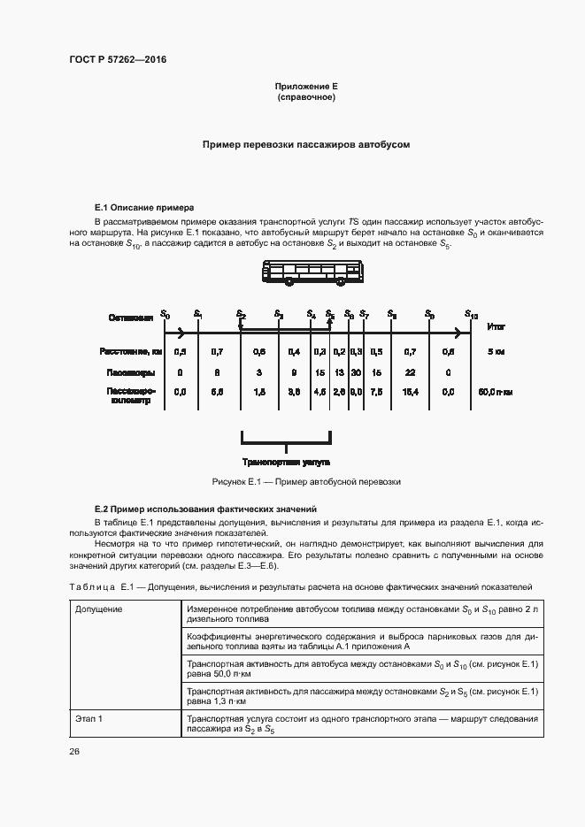 ГОСТ Р 57262-2016. Страница 30