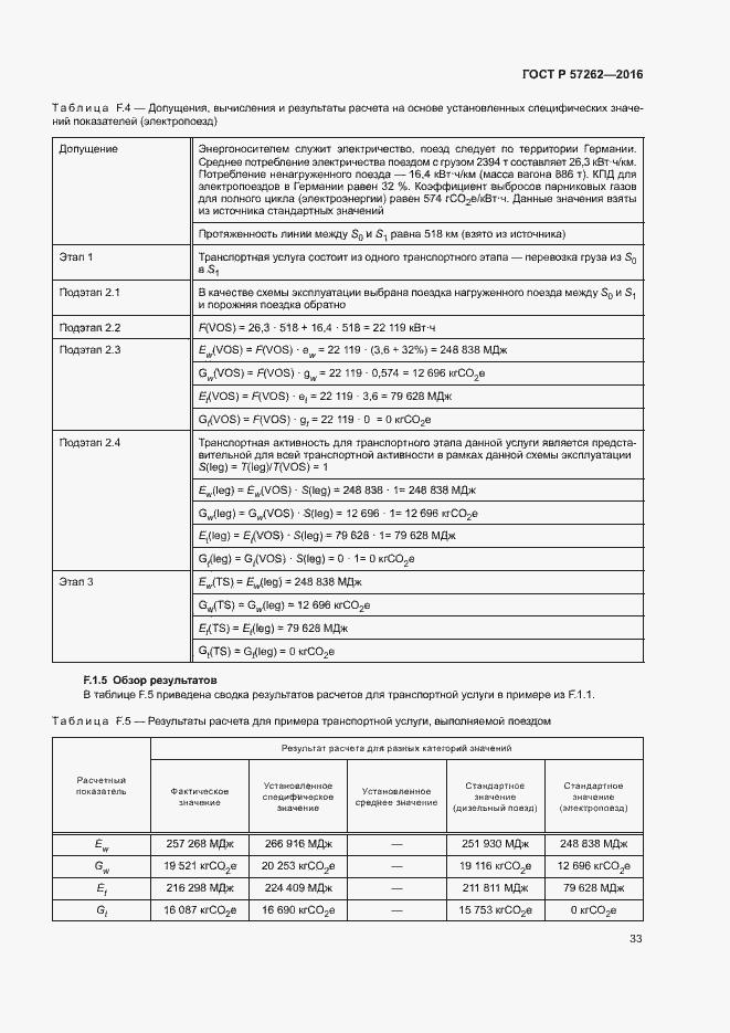 ГОСТ Р 57262-2016. Страница 37