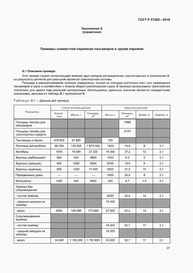 ГОСТ Р 57262-2016. Страница 41